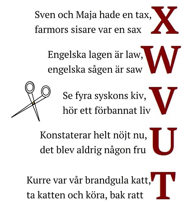 Min ÖÄÅ-bok_X-T_bild_600